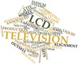 Word cloud for LCD television