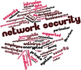 Word cloud for Network security