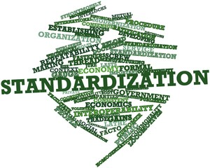 Word cloud for Standardization
