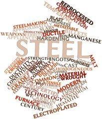 Word cloud for Steel