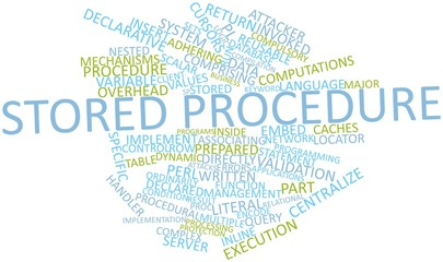 Word cloud for Stored procedure