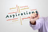 Aspirations concept ideas write on whiteboard. poster