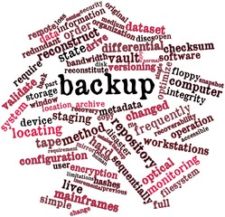 Word cloud for Backup