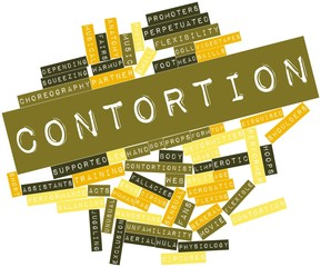 Word cloud for Contortion