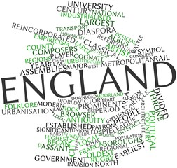 Word cloud for England