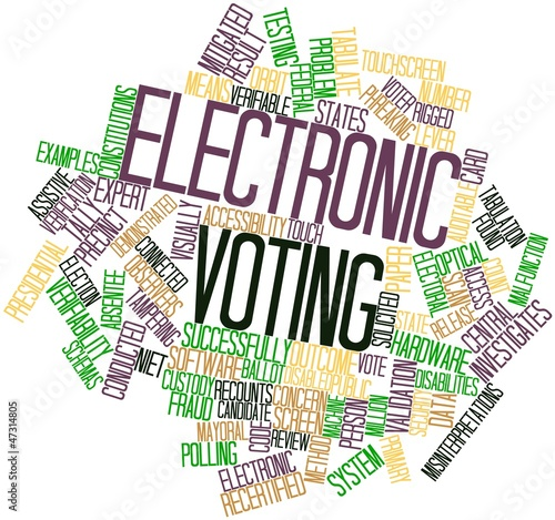 Word cloud for Electronic voting