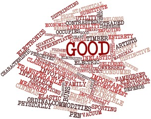 Word cloud for Good