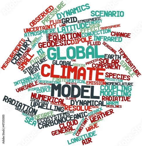 Word cloud for Global climate model