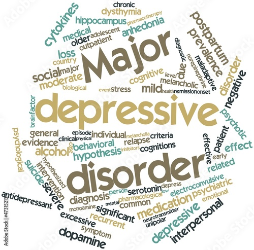 Word cloud for Major depressive disorder