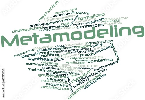 Word cloud for Metamodeling