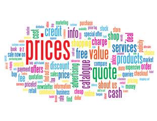 """""""PRICES"""" Tag Cloud (products services quote info button contact)"""