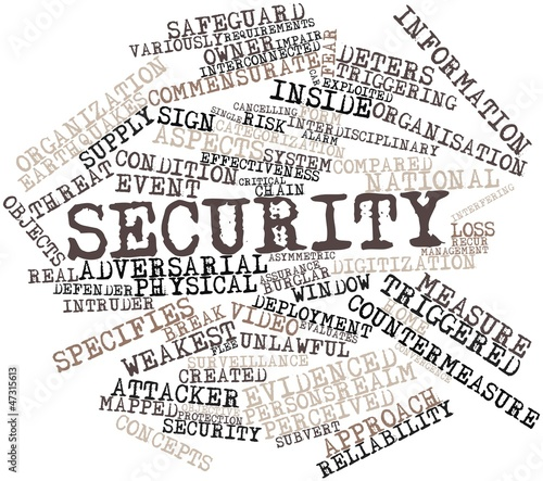 Word cloud for Security