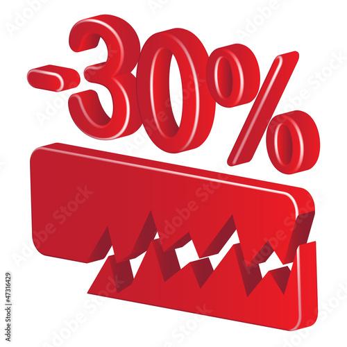 minus 30 percent