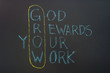 GROW acronym God