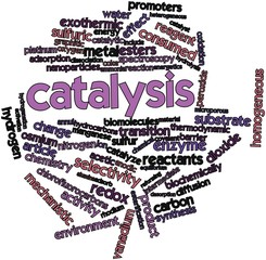 Word cloud for Catalysis