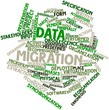 Word cloud for Data migration