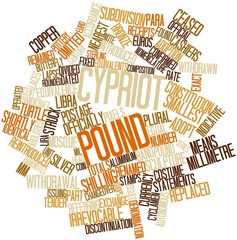 Word cloud for Cypriot pound