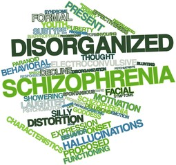 Word cloud for Disorganized schizophrenia