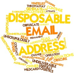 Word cloud for Disposable email address