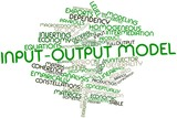 Word cloud for Input-output model poster