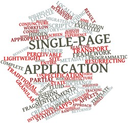 Word cloud for Single-page application