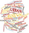 Word cloud for Urban renewal