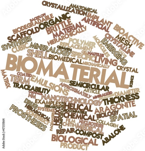 Word cloud for Biomaterial