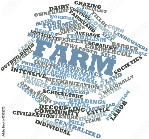 Word cloud for Farm