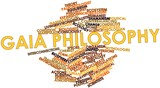 Word cloud for Gaia philosophy poster