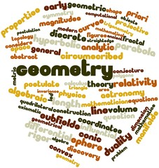 Word cloud for Geometry