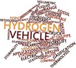 Word cloud for Hydrogen vehicle