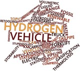 Word cloud for Hydrogen vehicle poster