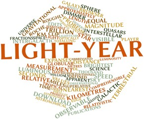 Word cloud for Light-year