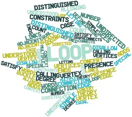 Word cloud for Loop