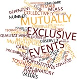 Word cloud for Mutually exclusive events poster