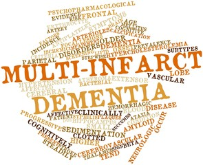Word cloud for Multi-infarct dementia
