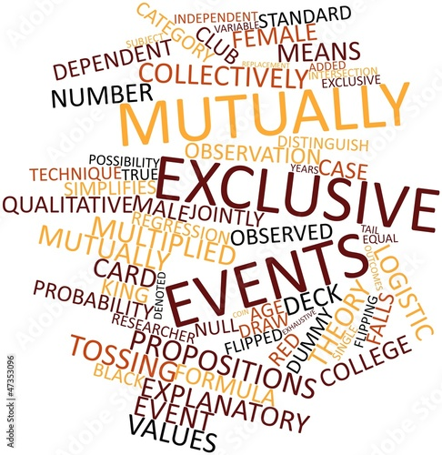 Word cloud for Mutually exclusive events