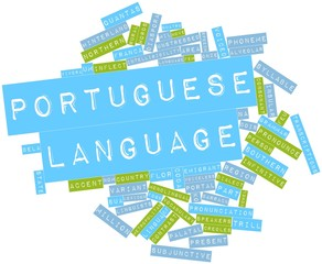 Word cloud for Portuguese language