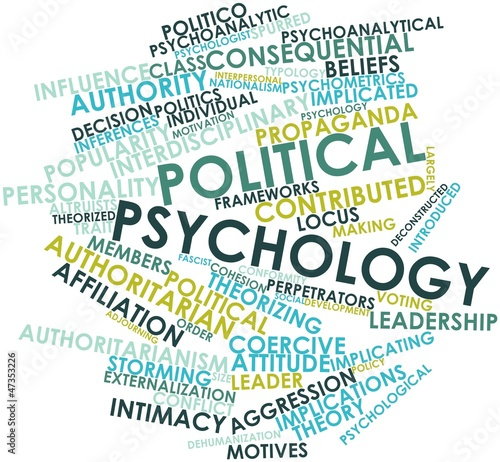 Word cloud for Political psychology