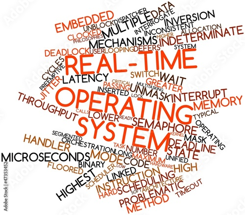 Word cloud for Real-time operating system