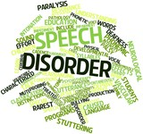 Word cloud for Speech disorder poster