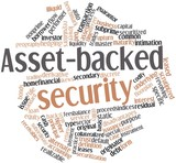 Word cloud for Asset-backed security poster