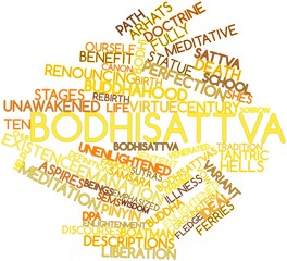Word cloud for Bodhisattva
