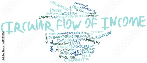 Word cloud for Circular flow of income
