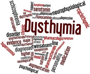 Word cloud for Dysthymia