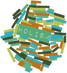 Word cloud for Holism