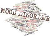 Word cloud for Mood disorder poster