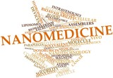 Word cloud for Nanomedicine