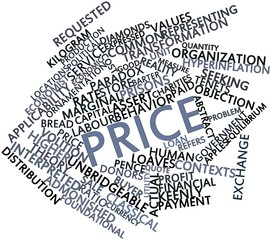 Word cloud for Price
