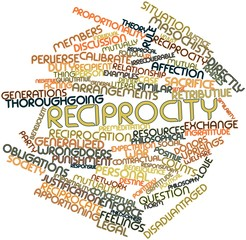 Word cloud for Reciprocity
